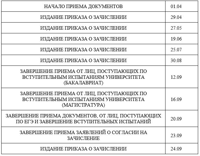 Автономная некоммерческая организация высшего образования «Московский международный университет»