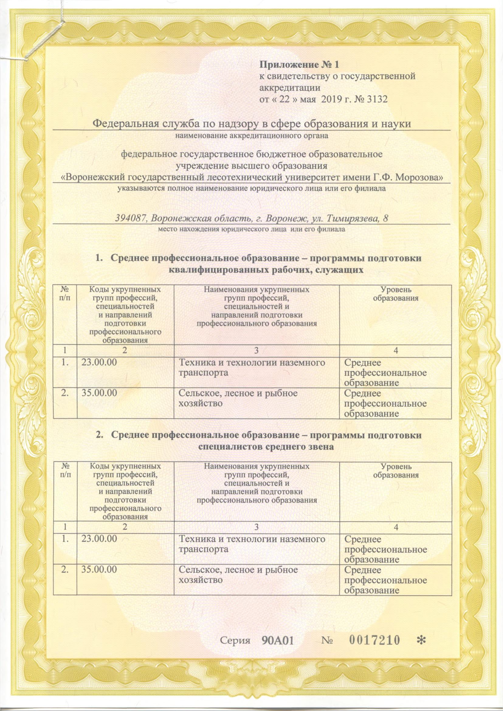 http://departamentvpo.ru/wp-content/uploads/2019/06/prilozhenie-k-akkreditacii_22.05.19-1.jpg