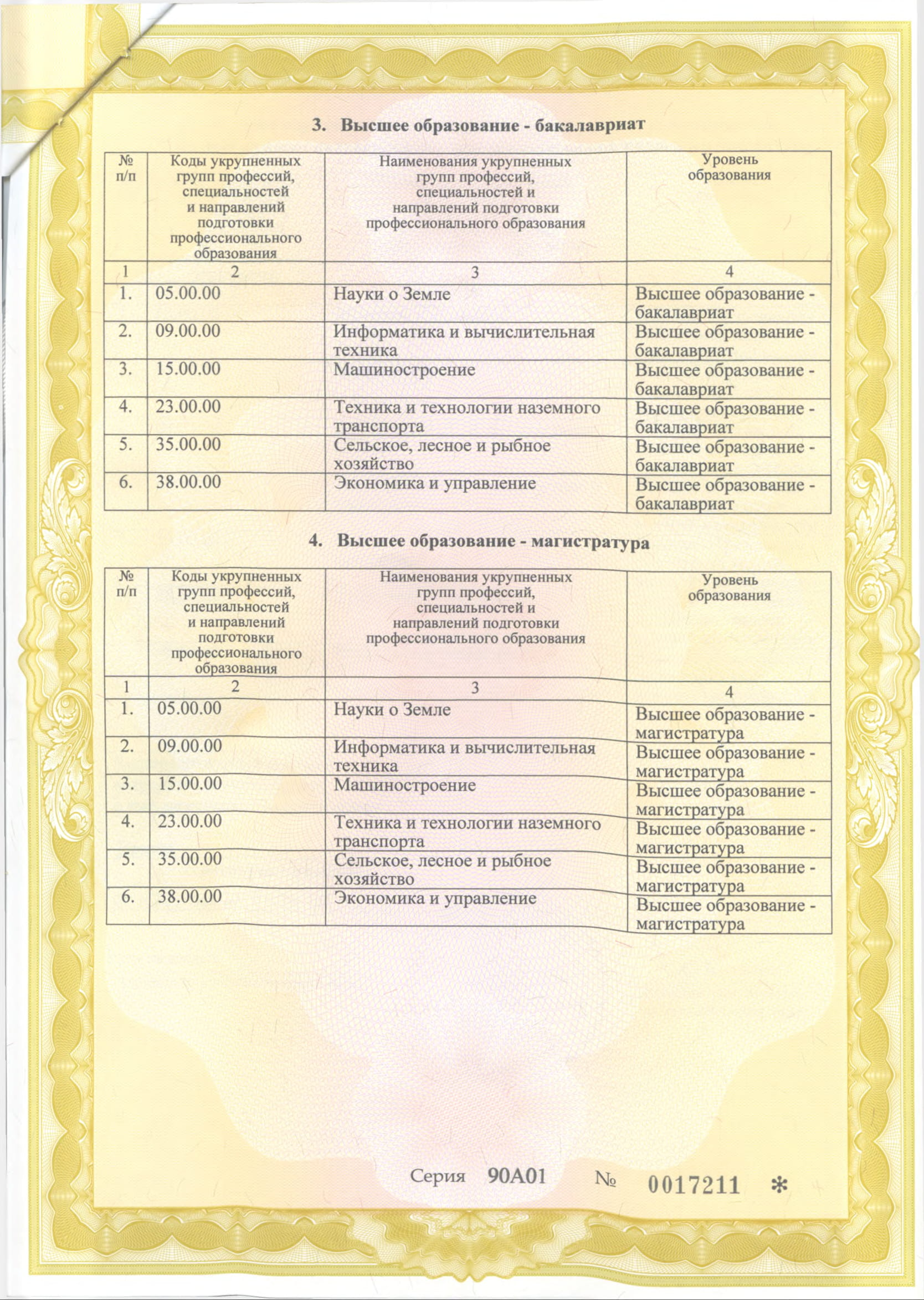 http://departamentvpo.ru/wp-content/uploads/2019/06/prilozhenie-k-akkreditacii_22.05.19-2.jpg