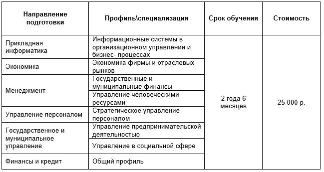 ЧОУ ВО «Курский институт менеджмента, экономики и бизнеса» (МЭБИК)